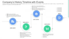 Companys History Timeline With Events Ppt Pictures Gridlines PDF