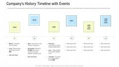 Companys History Timeline With Events Ppt Portfolio Layout Ideas PDF