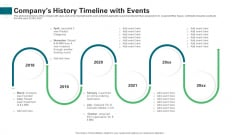 Companys History Timeline With Events Ppt Show Files PDF