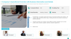 Companys Operational Overview With Business Information And Details Themes PDF