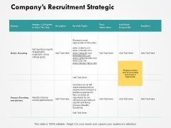 Companys Recruitment Strategic Ppt PowerPoint Presentation Infographics Skills