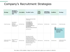 Companys Recruitment Strategies Ppt Powerpoint Presentation Gallery Slide Download