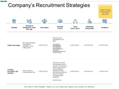 Companys Recruitment Strategies Ppt PowerPoint Presentation Styles Infographics