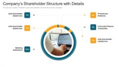 Companys Shareholder Structure With Details Ppt Show Files PDF