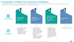 Companys Solution For Customers Problems Ppt Summary Maker PDF