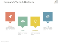 Companys Vision And Strategies Ppt PowerPoint Presentation Layout