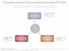 Comparative Analytics In Commercial Banking Template Ppt Slides
