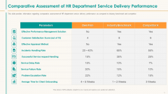 Comparative Assessment Of HR Department Service Delivery Performance Template PDF
