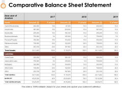 Comparative Balance Sheet Statement Ppt PowerPoint Presentation Infographic Template Skills