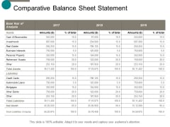 Comparative Balance Sheet Statement Ppt Powerpoint Presentation Professional Example Topics