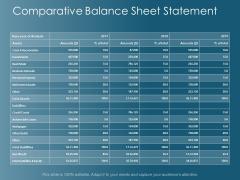 Comparative Balance Sheet Statement Ppt Powerpoint Presentation Show Files