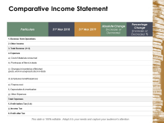 Comparative Income Statement Ppt Powerpoint Presentation Layouts Example Topics