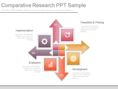 Comparative Research Ppt Sample