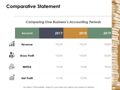 Comparative Statement Ppt Powerpoint Presentation Icon Format