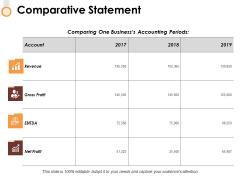 Comparative Statement Ppt PowerPoint Presentation Professional Ideas