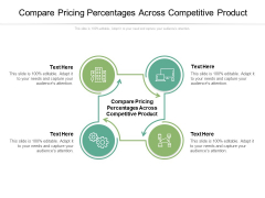 Compare Pricing Percentages Across Competitive Product Ppt PowerPoint Presentation Model Graphic Images Cpb Pdf