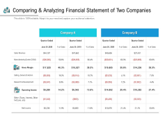 Comparing And Analyzing Financial Statement Of Two Companies Ppt PowerPoint Presentation Professional Grid