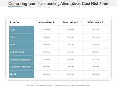 Comparing And Implementing Alternatives Cost Risk Time Ppt Powerpoint Presentation Ideas Gridlines