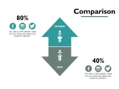 Comparison Audiences Attention Ppt PowerPoint Presentation Inspiration Graphics Template