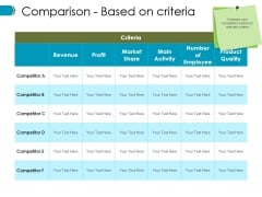 Comparison Based On Criteria Ppt PowerPoint Presentation Infographics Graphics Download