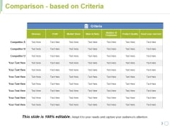 Comparison Based On Criteria Ppt PowerPoint Presentation Model Inspiration