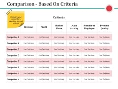 Comparison Based On Criteria Ppt PowerPoint Presentation Show File Formats