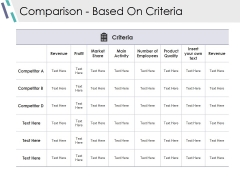 Comparison Based On Criteria Ppt PowerPoint Presentation Show Outline