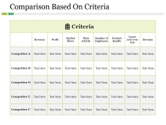 Comparison Based On Criteria Ppt PowerPoint Presentation Styles Picture