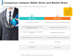 Comparison Between Wallet Share And Market Share Ppt Outline Influencers PDF