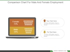 Comparison Chart For Male And Female Employment Powerpoint Shapes