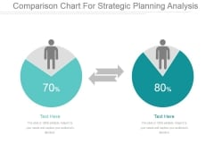 Comparison Chart For Strategic Planning Analysis Ppt PowerPoint Presentation Example