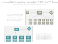 Comparison Chart For Value Stream Mapping Before And After Slide Ppt Example