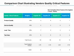 Comparison Chart Illustrating Vendors Quality Critical Features Ppt PowerPoint Presentation Outline Icon PDF