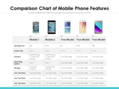 Comparison Chart Of Mobile Phone Features Ppt PowerPoint Presentation File Pictures PDF
