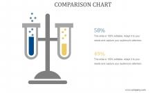 Comparison Chart Ppt PowerPoint Presentation Show