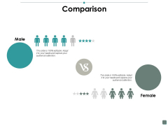 Comparison Contribution Ppt PowerPoint Presentation Inspiration Example Introduction