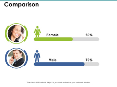 Comparison Female Male Ppt PowerPoint Presentation Professional Maker