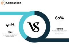 Comparison Finance Ppt PowerPoint Presentation File Design Ideas