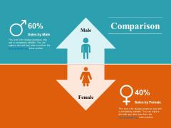 Comparison Human Resource Timeline Ppt PowerPoint Presentation Ideas Template