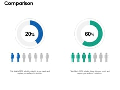Comparison In Demographics Ppt PowerPoint Presentation Background Image
