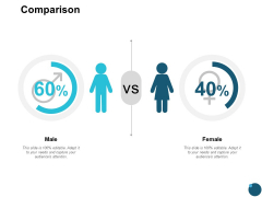 Comparison Male And Female Ppt PowerPoint Presentation Gallery File Formats
