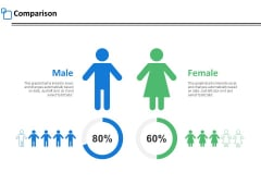 Comparison Male And Female Ppt PowerPoint Presentation Icon Show