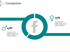 Comparison Male And Female Ppt PowerPoint Presentation Ideas Example