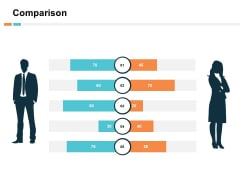 Comparison Male And Female Ppt PowerPoint Presentation Infographic Template Layouts