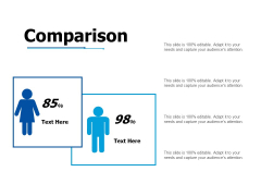 Comparison Male And Female Ppt PowerPoint Presentation Infographic Template Show