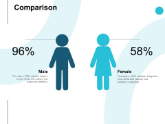 Comparison Male And Female Ppt PowerPoint Presentation Inspiration Slide Download