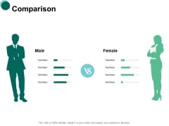 Comparison Male And Female Ppt PowerPoint Presentation Model Master Slide