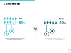 Comparison Male And Female Ppt PowerPoint Presentation Outline Brochure