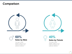 Comparison Male And Female Ppt PowerPoint Presentation Outline Example Topics