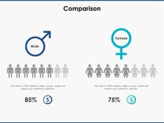 Comparison Male And Female Ppt PowerPoint Presentation Pictures Design Inspiration